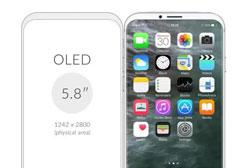 iphone8真机曝光:外媒上手iPhone 8真机图!