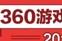 【影游联动再临暑期档】360游戏7月手游报告正式发布