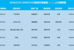 《新游开测速报》:春节期间新游开测数量较上周减少2/3 假期还靠老游戏撑住