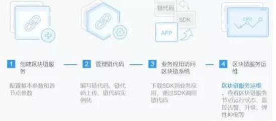 """华为云为游戏行业推出""""神助攻"""", 助你五分钟成为""""链""""上《头号玩家》"""