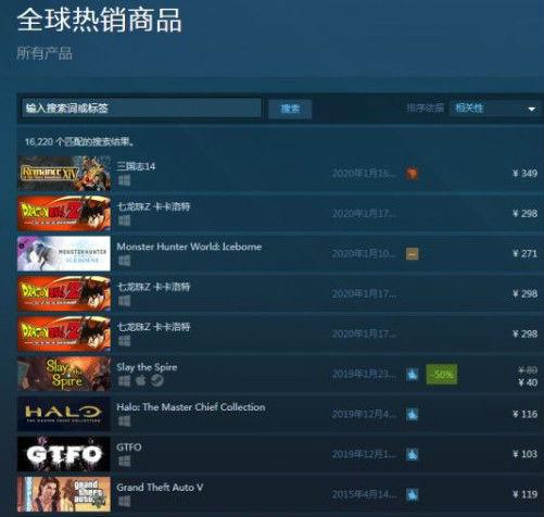 《三国志14》登顶Steam热销榜 因卡顿严重目前多半差评