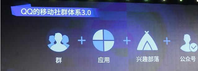 腾讯QQ开启群应用 打造移动社群生态
